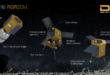 Prospector-1: First Commercial Interplanetary Mining Mission